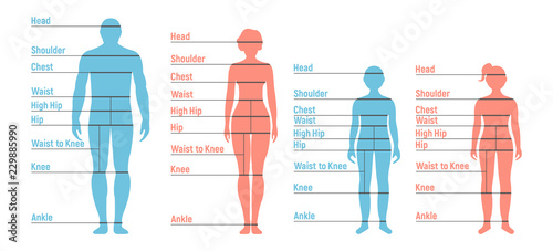 Photo  Man, woman, boy and girl Size Chart