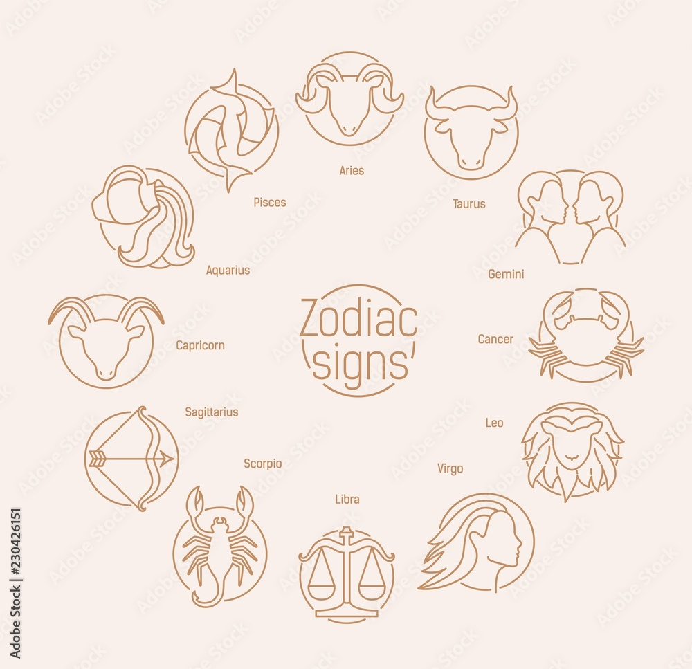 Fototapeta Round composition with astrological signs drawn with contour lines on white background. Zodiac constellation symbols of traditional astrology organized in circle. Vector illustration in linear style.