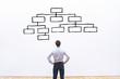 canvas print picture - organization hierarchy concept, business man manage complex logic of mindmap