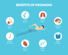 Cartoon Benefits Of Swimming Infographics Card Poster. Vector