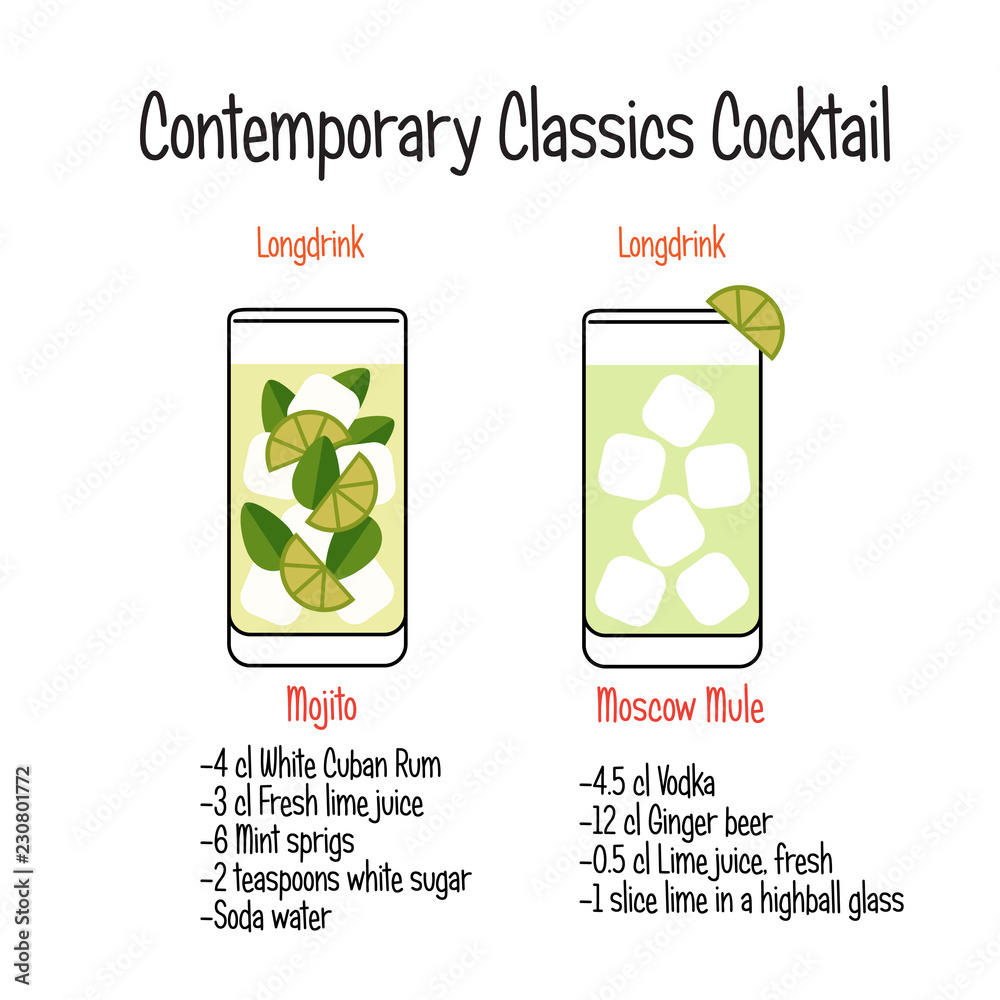 photo regarding Moscow Mule Recipe Printable identify Picture Artwork Print Mojito tail and moscow mule tail