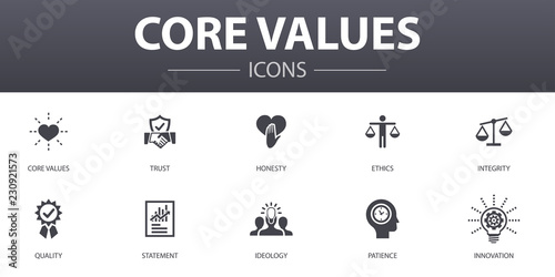 Fotografía Core values simple concept icons set
