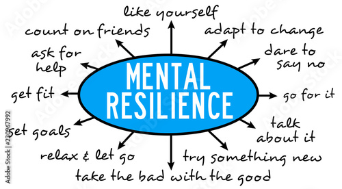 Photo mental resilience