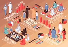 Arab Family Isometric Flowchart