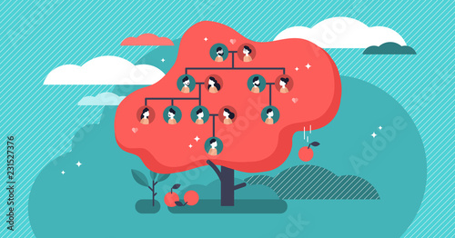 Family tree flat vector illustration Wallpaper Mural