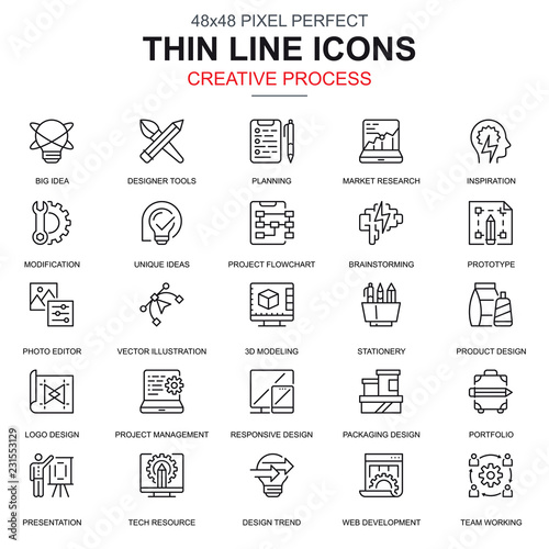 Valokuvatapetti Thin line creative process and project workflow icons set for website and mobile site and apps