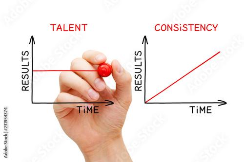 Consistency Beats Talent Graphs Concept Wallpaper Mural