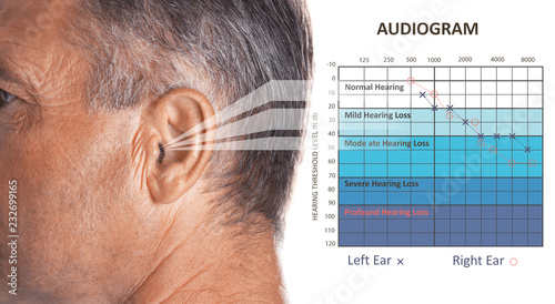 Fotografia  Mature man on white background, closeup. Hearing problem