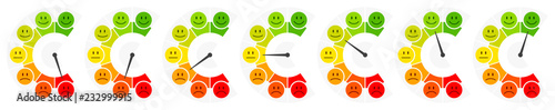 7 Smileys Color Barometer Public Opinion Vertical Wallpaper Mural