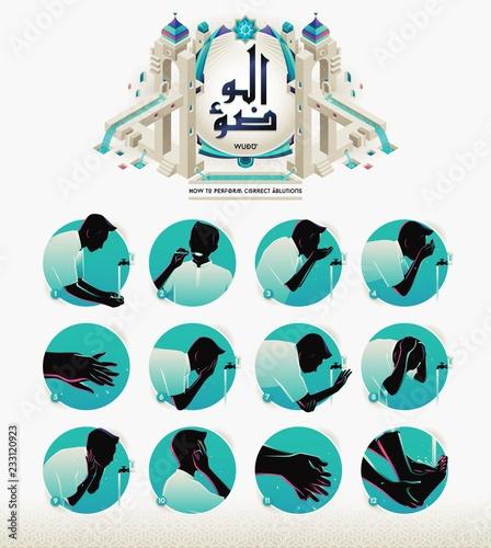 Fotografija  How to Perform islamic Ablution or Wudu, english version.