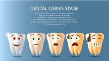Dental Caries Stage Vector Poster Banner Template