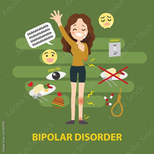 Bipolar Disorder Mental Illness Signs and Symptoms