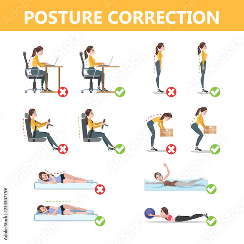 Fotomural  How to correct posture infographic. Incorrect pose