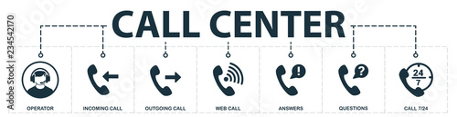 Obraz Call center set icons collection. Includes simple elements such as operator, incoming call, outgoing call, web call, questions, answers, call 7 24 icons. - fototapety do salonu