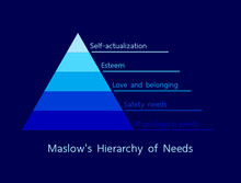 Maslow's Hierarchy Of Needs Il...