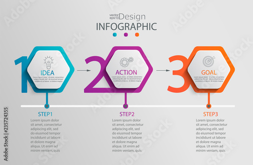 Fototapeta Paper infographic template with 3 hexagon options for presentation and data visualization.Business process chart.Diagram with three steps to success.For content,flowchart,workflow.Vector illustration obraz