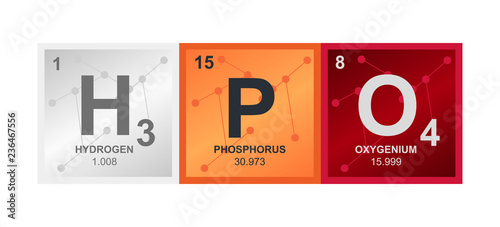 Vector symbol of Phosphoric acid H3PO4 compound consisting from hydrogen, phosph Canvas Print