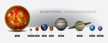 Solar System Of Our Planets Ve...