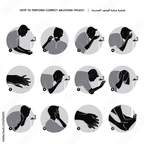 Obraz na plátne Ablutions or Wudu' steps tutorial in black and white