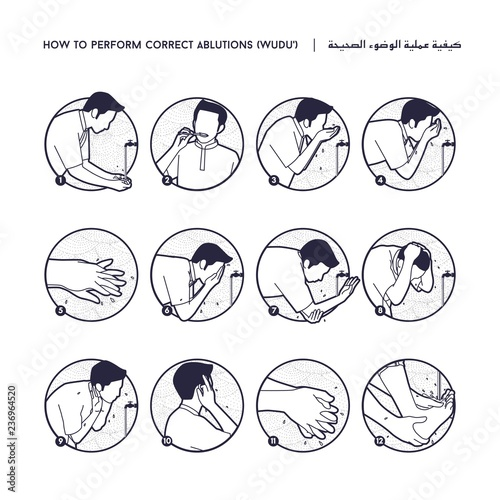 Fototapeta Ablutions or Wudu' steps tutorial in black and white outline