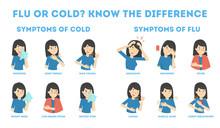 Cold And Flu Symptoms Infograp...