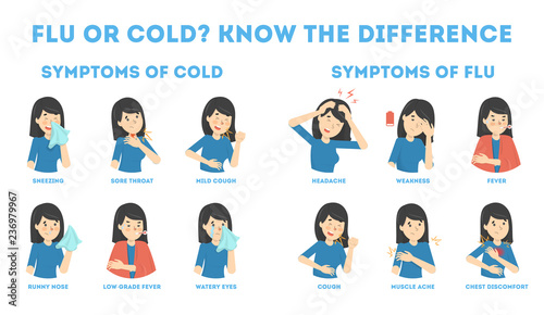 Fotografía Cold and flu symptoms infographic. Fever and cough