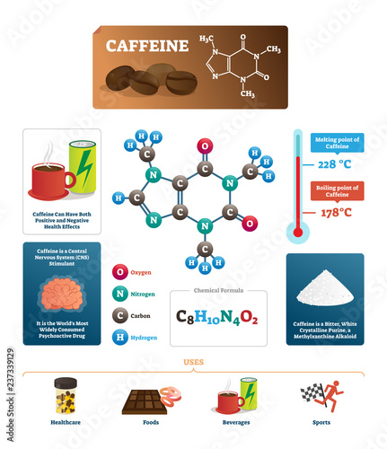 Stampa su Tela Caffeine vector illustration