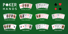 Texas Hold'em Poker Hand Ranki...
