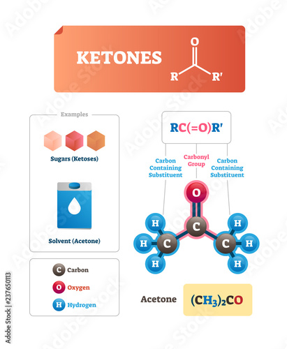 Ketones Vector Il Ration Sugars And Solvent Chemical Organic Compound
