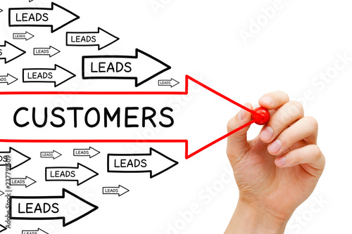 Leads Customers Conversion Arrows Concept Wallpaper Mural