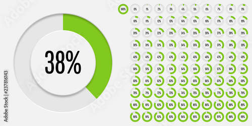 Fotomural Set of circle percentage diagrams (meters) from 0 to 100 ready-to-use for web de