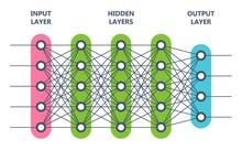 Multi Level Neural Network. Ar...