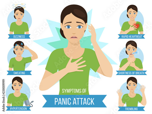 Fotografía Common symptoms of panic attack and panic disorder