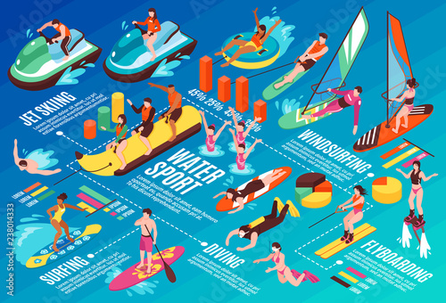Water Sport Isometric Infographics Canvas Print