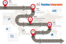 Business Road Map Timeline Inf...