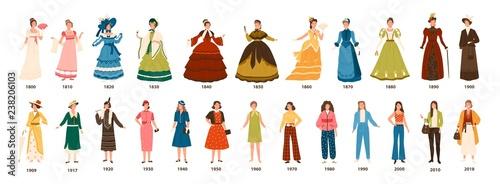 Valokuva  History of fashion