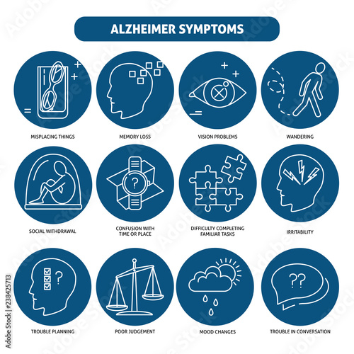 Photo Set of Alzheimer s disease symptoms icons in line style
