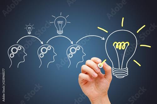 Cuadros en Lienzo  Great Idea Development By Synergy Teamwork