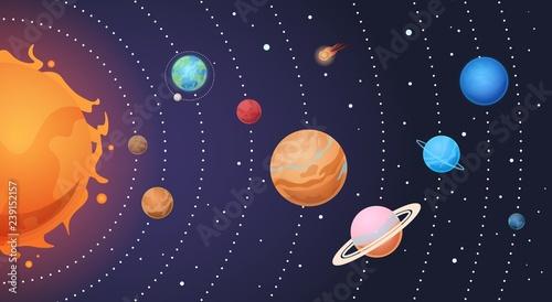 uklad-sloneczny-cartoon-slonce-i-ziemia-planety-na-orbitach-tlo-wektor-wszechswiat-edukacji-astronomii