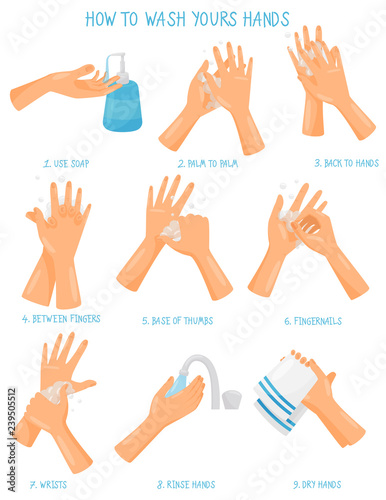 Fotografie, Obraz  Washing hands step by step sequence instruction, hygiene, health care and sanita