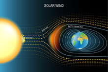 Magnetic Field That Protected ...