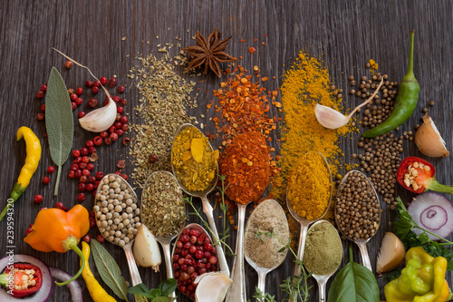 Printed kitchen splashbacks Spices Herbs and spices