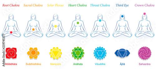 Foto Chakras of a meditating woman