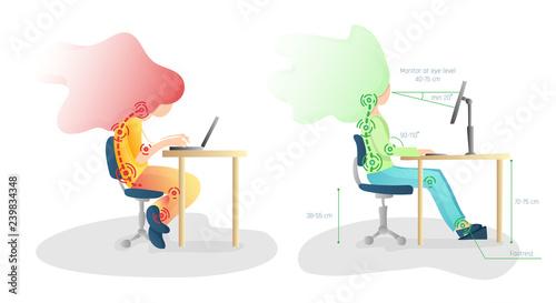 Fotografía  Ergonomic, wrong and Correct sitting Spine Posture