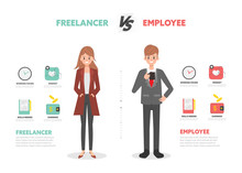 Freelancer Vs Employee Businessman Character Infographic To Compare Different.