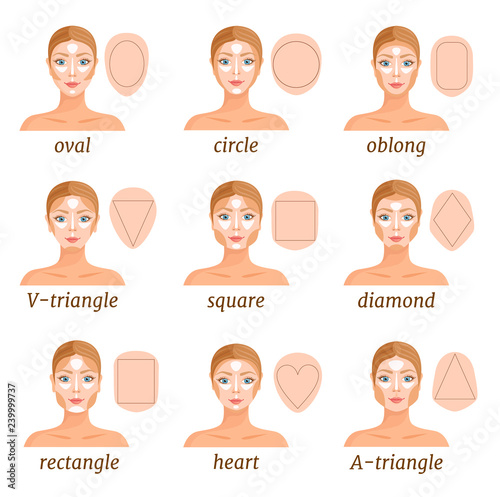 Face Of Various Shapes Makeup Tips