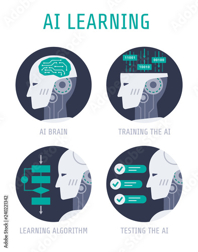 Fotografie, Obraz Ai learning, artificial intelligence, flat-style illustration with icons