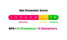 Net Promoter Score Illustratio...