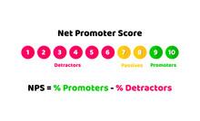 NPS, Net Promoter Score Illust...