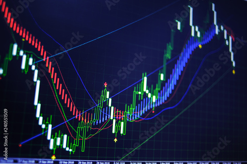 Display of Forex trading  Stock market chart  indicator